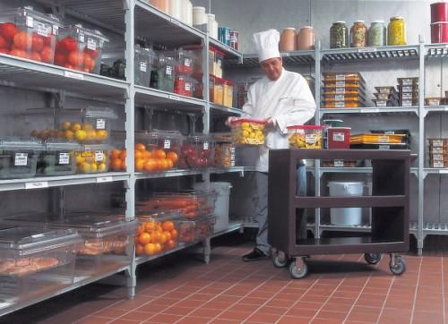 Deja Un Comentario Cancelar Respuesta: clasificacion de equipo de cocina